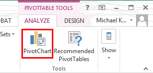 Excel Pivot Table Chart icon