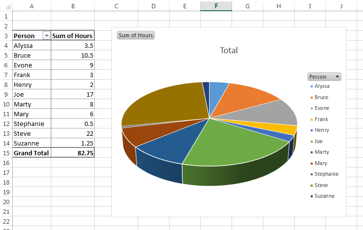 Excel for architects part 2 archsmarter excel pivot table and chart ccuart Images