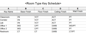 Revit - Key Schedule