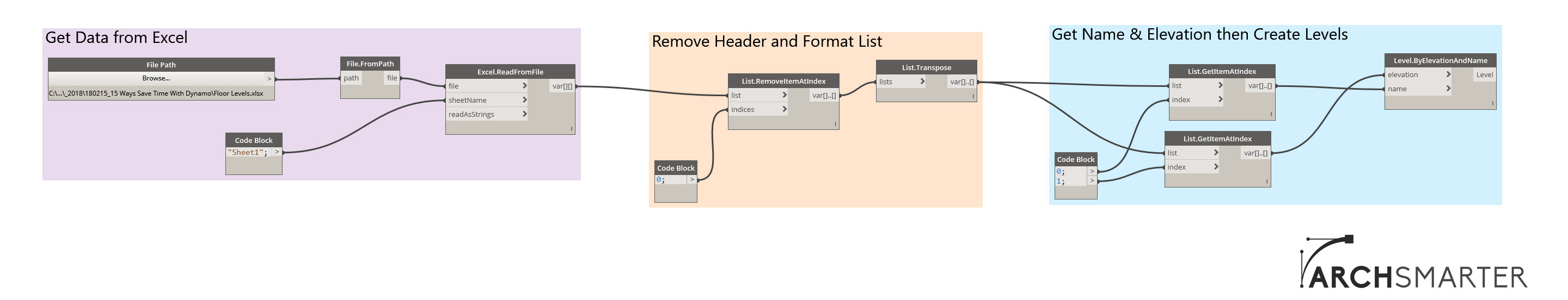 12 Smart Ways to Save Time in Revit With Dynamo - ArchSmarter -