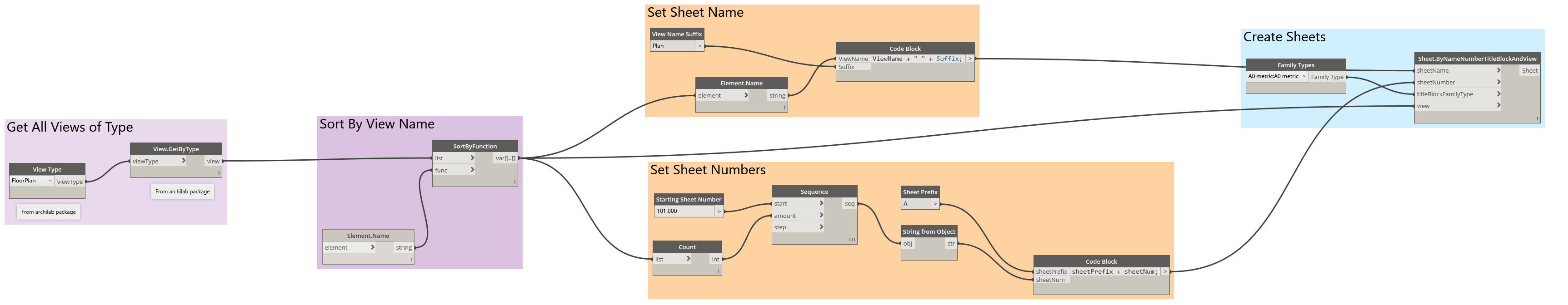 What Is Dynamo and 5 Reasons You Should be Using It - ArchSmarter -